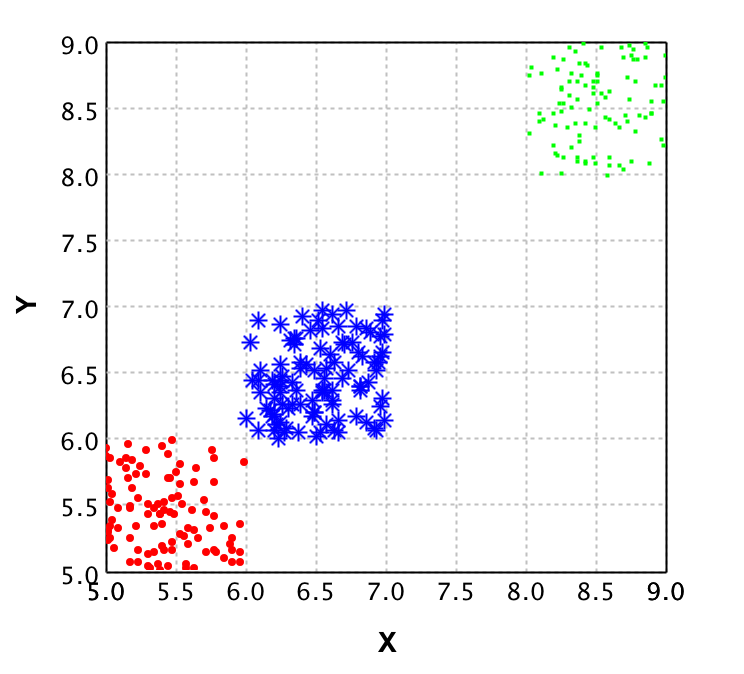 pca machine learning